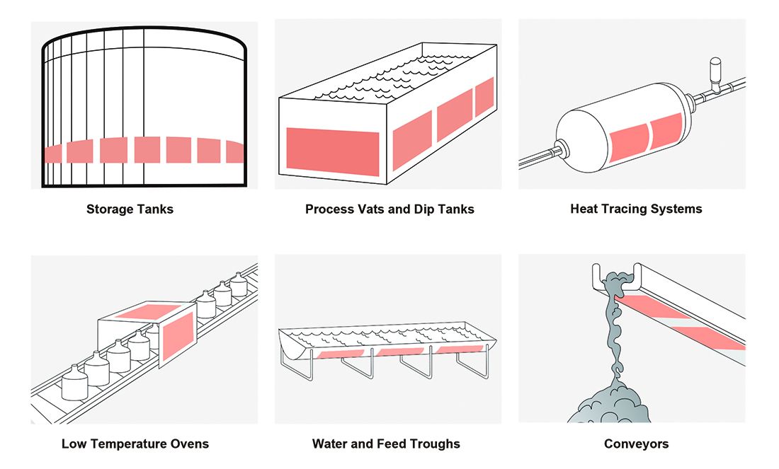 Silicone Heater Typical Applications