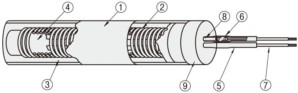 Basic structure of the cartridge heater