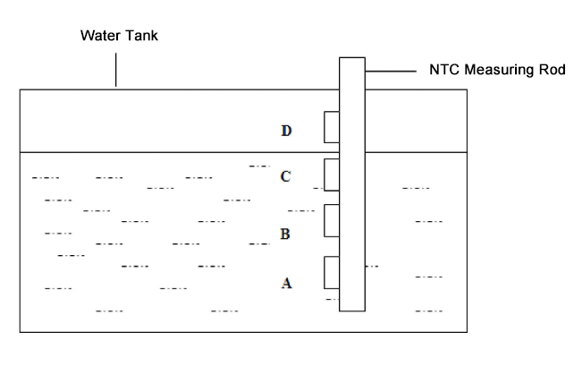 Testing liquid level with NTC thermistor - 2