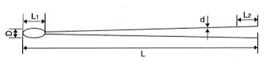 NTC Thermistors Dimensions