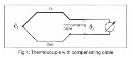 The difference between thermocouple, thermistor and RTD