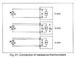 The difference between thermocouple, thermistor and RTD - 1