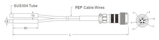 Temperature Sensor Customized Case - 5