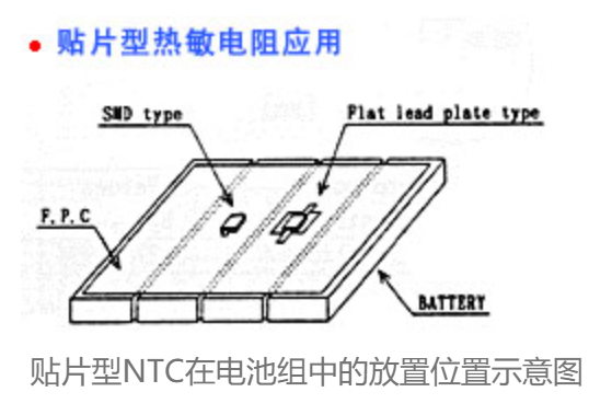 SMD NTC thermistor and lithium battery
