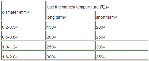 T-type thermocouple index table